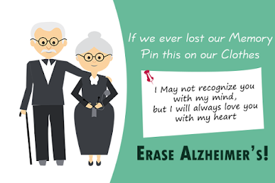 an introduction to alzheimers disease Download a pdf summary of alzheimer's disease alzheimer's disease is a form of brain degeneration in which abnormal particles called neurofibrillary tangles and neuritic plaques form in the brain and destroy healthy neurons (brain cells.