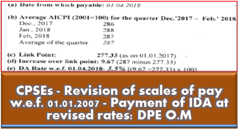 cpses-revision-of-scales-of-pay-01-01-2007-ida-revised-rates