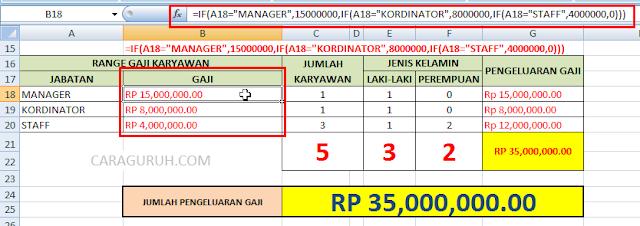 Contoh Fungsi IF, COUNTIF, COUNTIFS Rumus Formula Excel