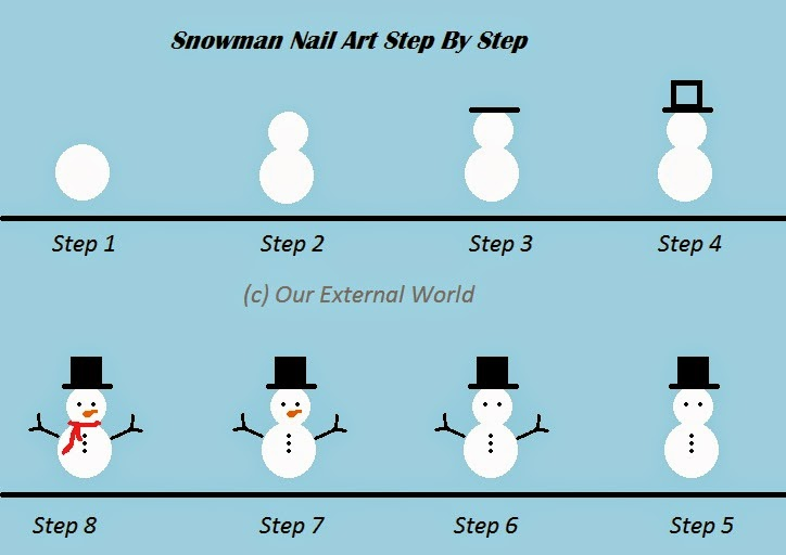 Winter Nail Art Tutorial - How To Make A Snowman, free hand, dotting, stamping, step by step