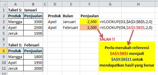 Contoh Rumus Excel VLOOKUP Tidak Efisien