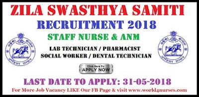 Zila Swasthya Samiti Recruitment 2018 Staff Nurse, ANM, Posts