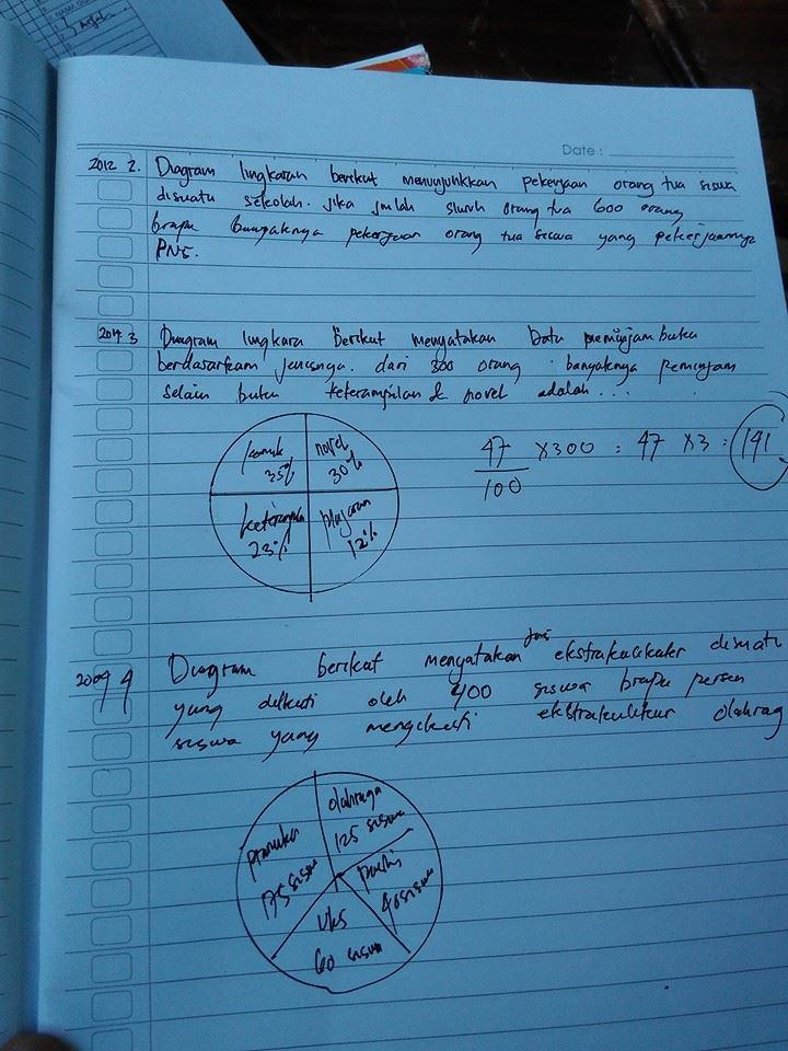 Materi matematika diagram garis dan lingkaran rahmaninda ramadhani materi matematika diagram garis dan lingkaran ccuart Choice Image