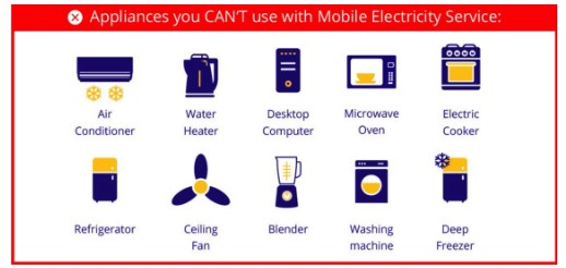 MTN Lumos Mobile Electricity unsupported devices