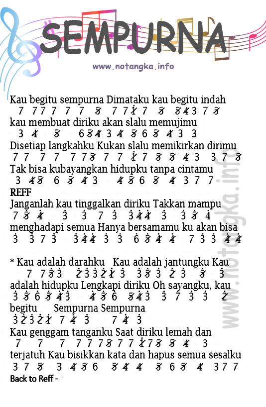 Not Angka Sempurna - Andra and The Backbone