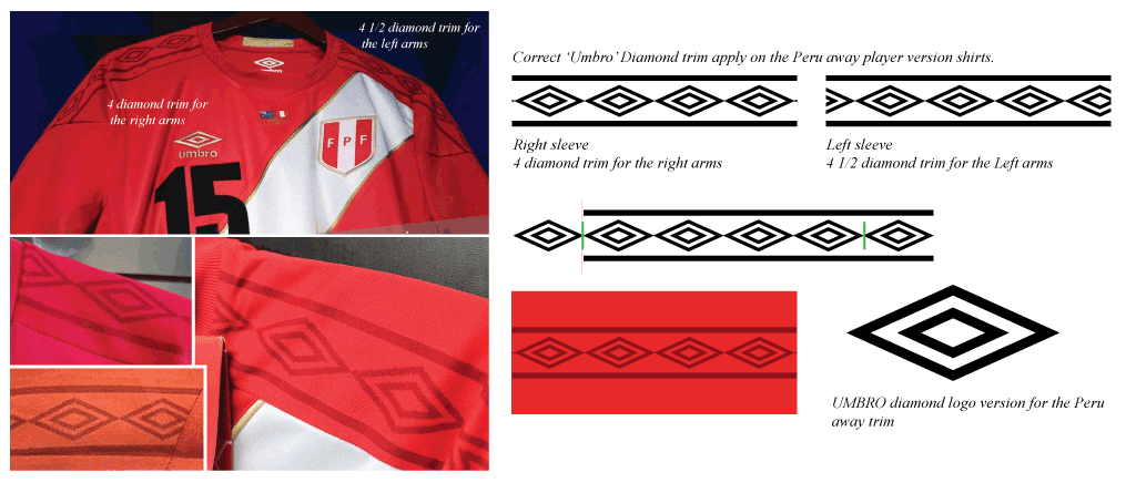 c86073af97c The Federación Peruana de Fútbol (FPF) is stitched onto the left chest in  the red and white of the Peruvian national flag, inside of white sash.