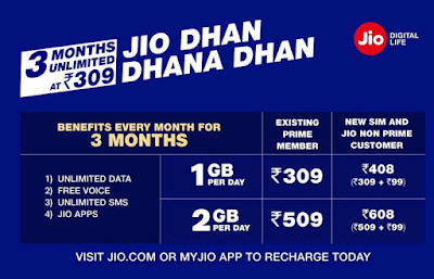Jio Dhan Dhana Dhan Offer : Get 3 Months Unlimited Data at Rs. 309