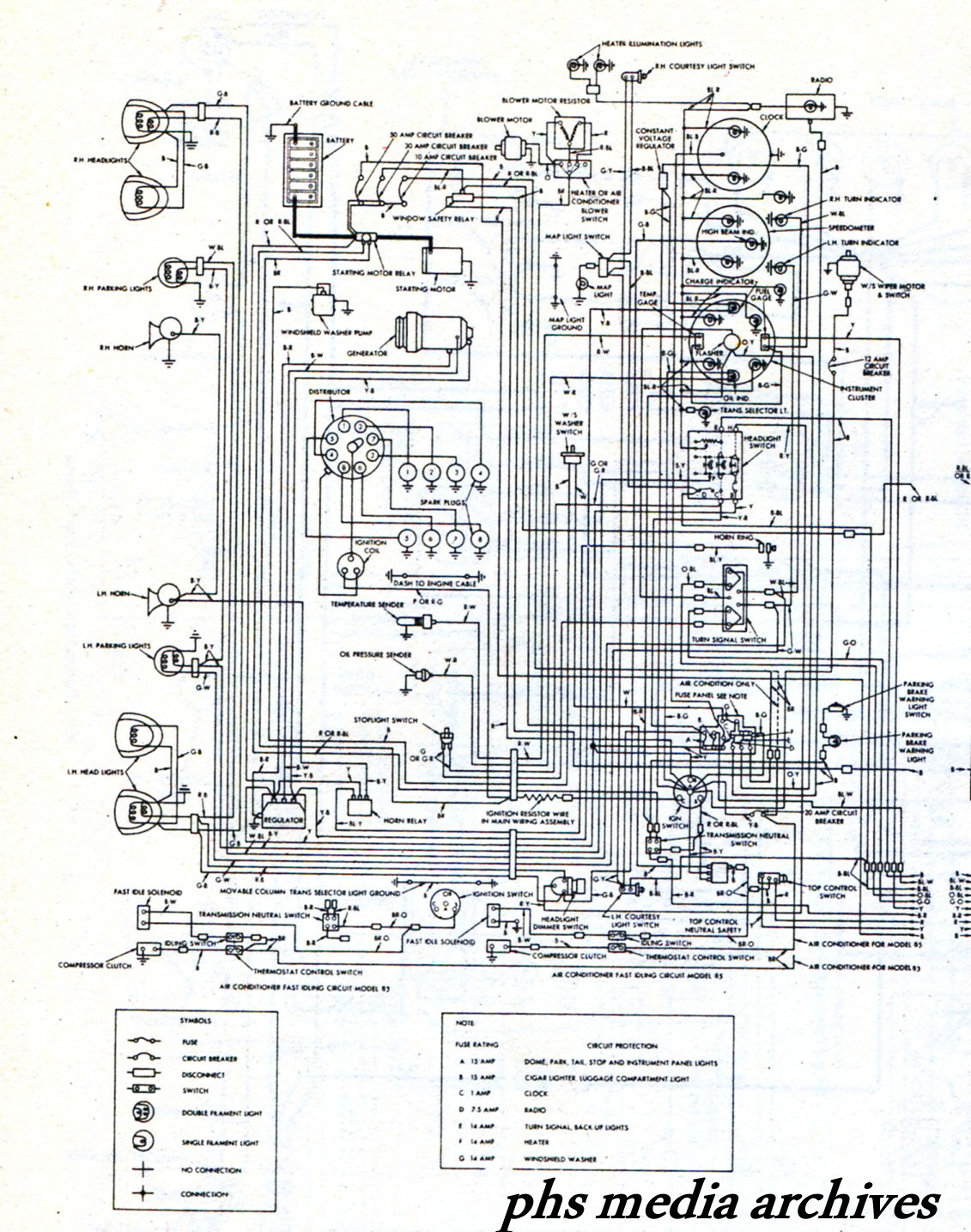 The Front half of the 1961-63 T bird wiring schematic. click on image for  bigger size.