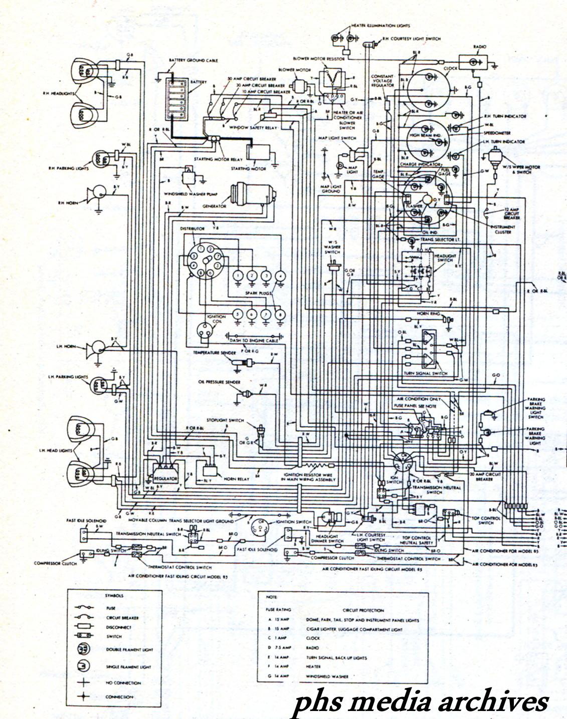 1963 pontiac wiring chart rh thepeoplestrust co uk 1963 pontiac bonneville wiring diagram 1963 pontiac grand prix wiring diagram [ 1131 x 1435 Pixel ]