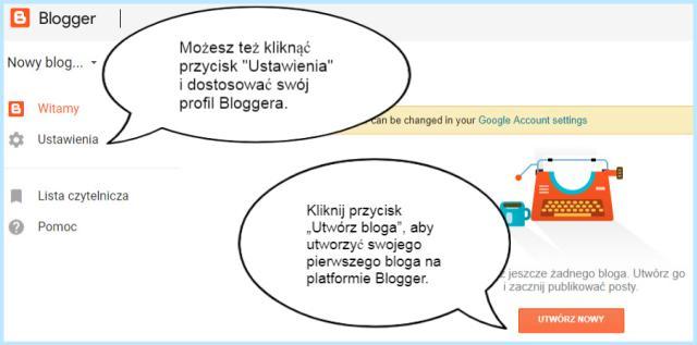 Tworzenie bloga na platformie Blogger.