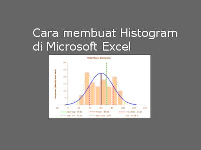 Gambar Judul Cara Membuat Histogram di Excel disertai contoh Grafik Histogram dengan Kurva Distribusi Normal