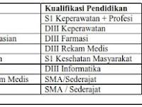 Penerimaan Pegawai Non PNS BLUD RSJ Mutiara Sukma Provinsi NTB Tahun 2018