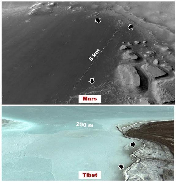 La foto muestra el piso (arriba) de una cuenca donde los lagos poco profundos y antiguos podrían haberse formado, así como el piso (abajo) de un lago de alta montaña de Marte en la meseta tibetana. Todas las flechas identifican las crestas que llevan similitud entre sí y rodean el fondo de la cuenca.