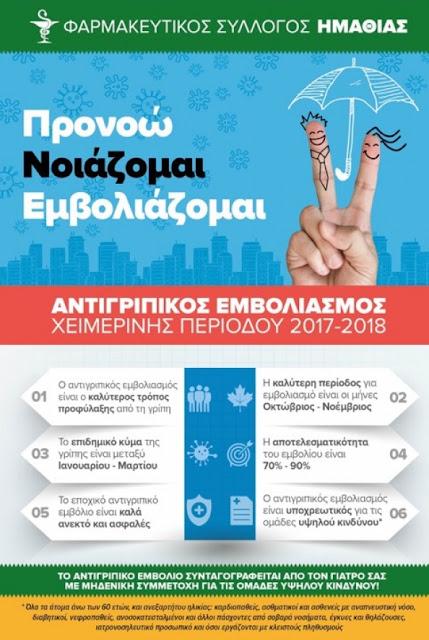 Φαρμακευτικός Σύλλογος Ημαθίας - Οδηγίες για τη γρίπη και τον αντιγριπικό εμβολιασμό