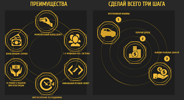 auto-city.biz отзывы