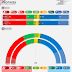 NORWAY <br/>Opinion poll | December 2017