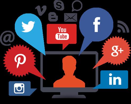 Get Website Traffic from Social Media