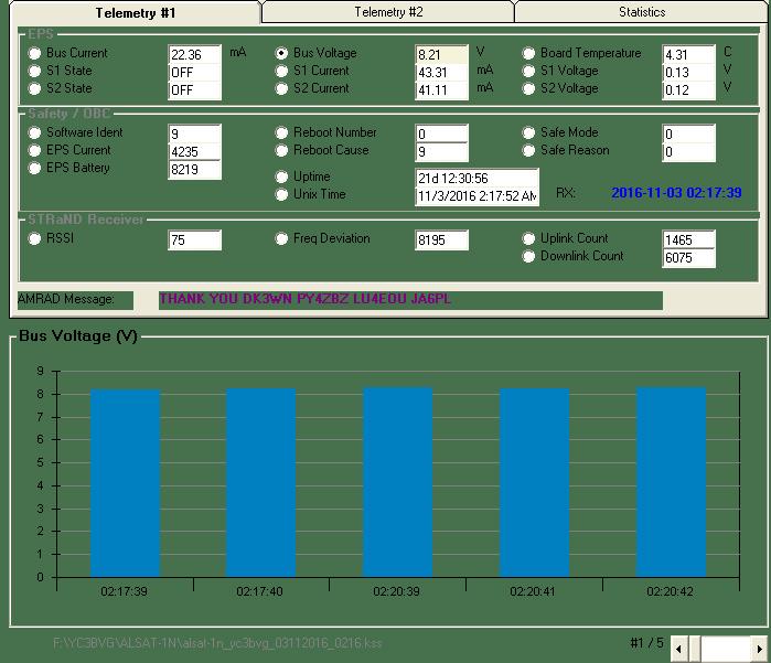 AlSat-1N Telemetry