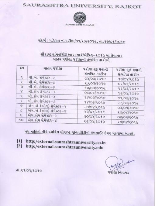 Saurashtra University External Exam Timetable 2019
