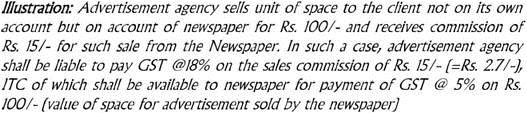GST on Selling of space for advertisement in print media – Clarification regarding