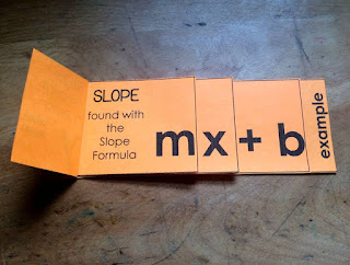 linear equations foldable for an Algebra interactive notebook