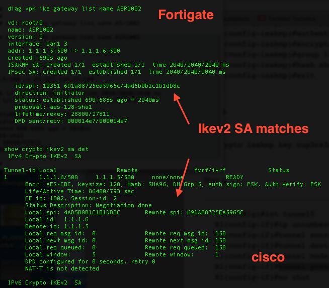 Ken Felix Security Blog: HOWTO: ASR IOS-XE to Fortigate