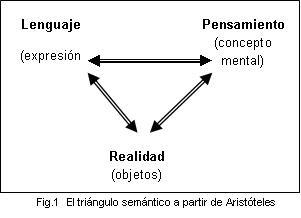 Historia, lenguaje y realidad.