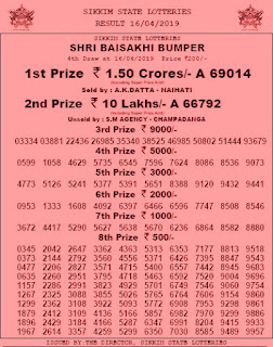 https://www.rojgarresultcard.com/2016/08/sikkim-lottery-results-download-sikkimlotteries.com.html