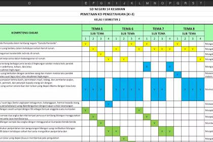 Pemetaan Standar Kompetensi Dan Kompetensi Dasar SD / MI