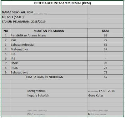 Rekap KKM Kelas 1 SD Kurikulum 2013 TP. 2018-2019, http://www.librarypendidikan.com/