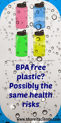 BPA-Free Plastics health risks student resources