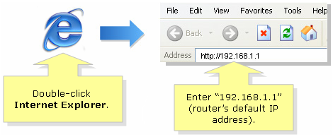 What is the default IP address for Linksys router and how to configure it?