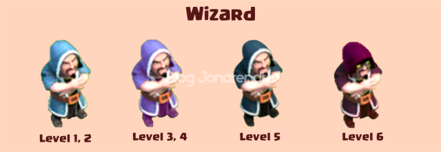 Upgrade Wizard Level 1 2 3 4 5 6 blog jonarendra