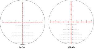 MOE vs MRAD image