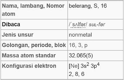 Rumus Kimia Belerang