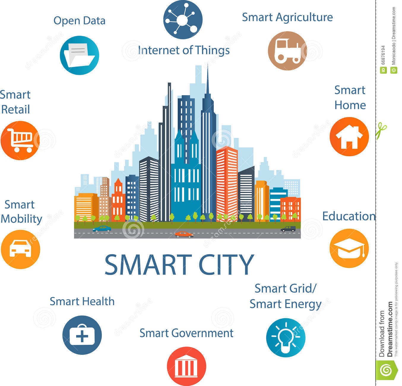 Big data dan iot dua teknologi pendukung smart city for Design economico