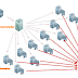 Nexusguard aprimorar o combate a ataques de DDoS