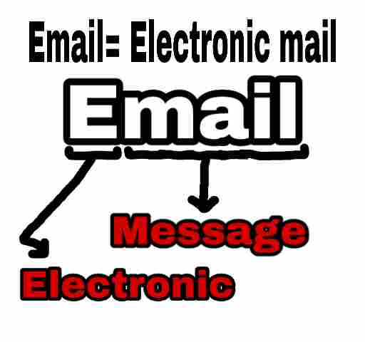 Email kya hai. Difference between email and gmail ,  Email और gmail में अन्तर क्या है ?  Difference between email and gmail in hindi,  email,  gmail,   email id,   gmail id,   email account, gmail account, prdp tech, prdptech.
