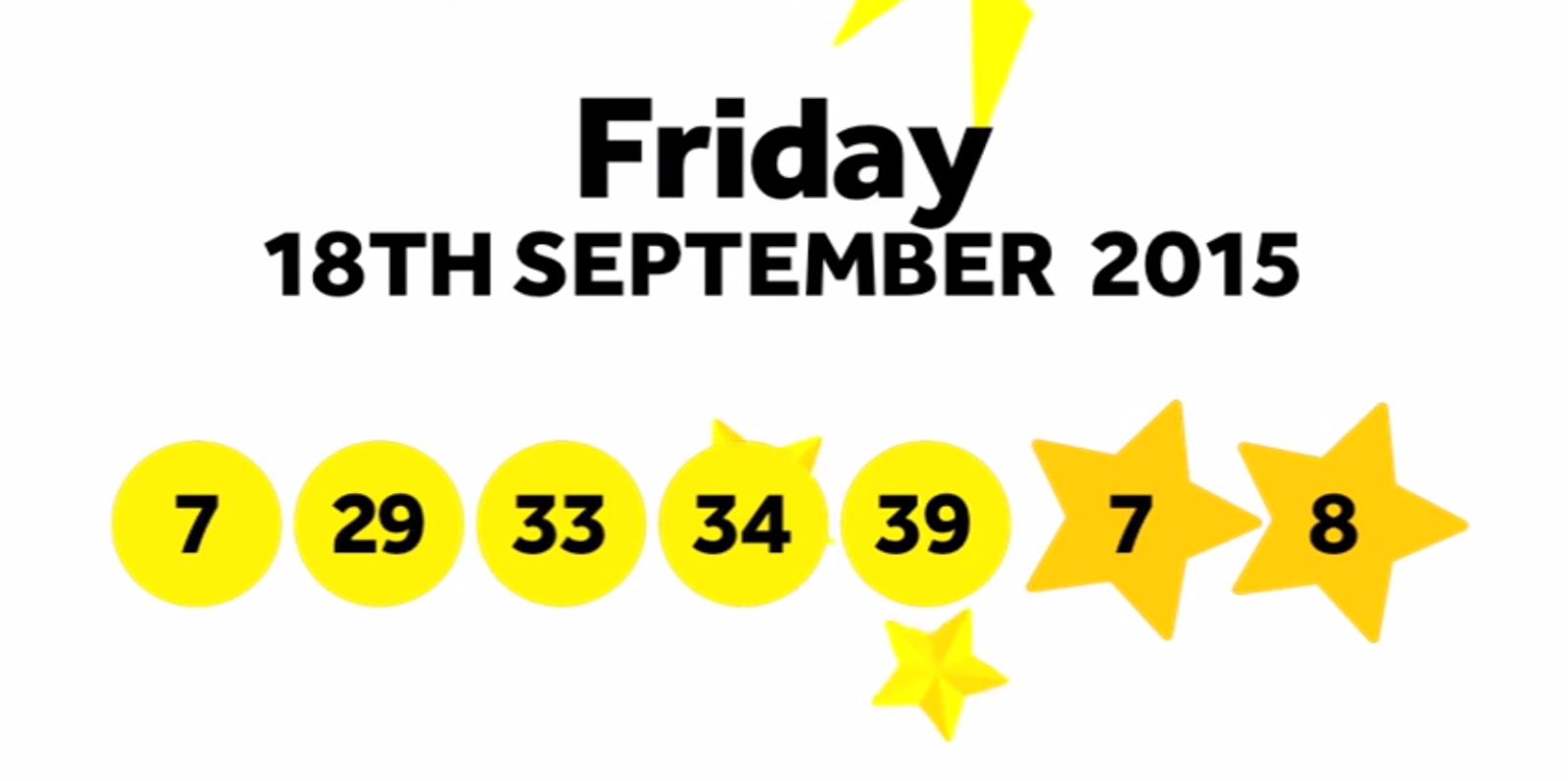 The National Lottery Friday 'EuroMillions' draw results from 18th September 2015