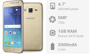 Cara mengatasi Samsung J2 Lelet