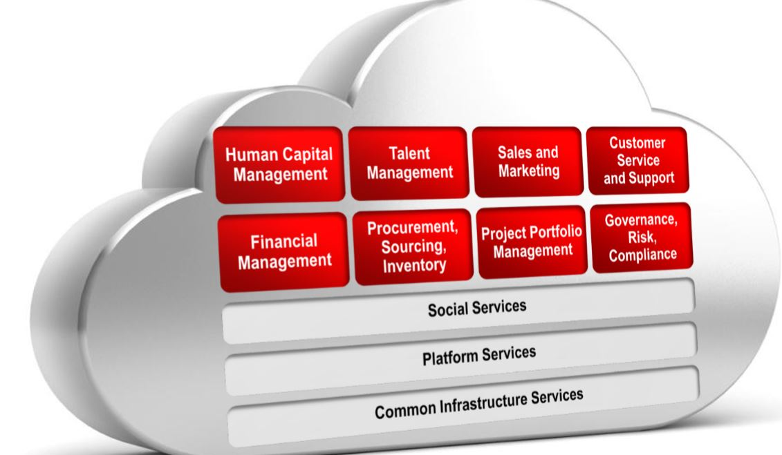 Oracles Recommended Cloud Approach Depends On The Customer And Their Existing State