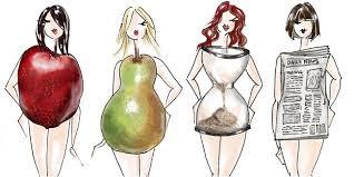 Tips memilih warna baju mengikut bentuk badan