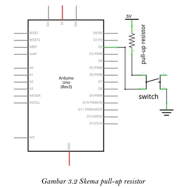 Skema Pull-up resistor