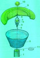 Схема светильника для дачи