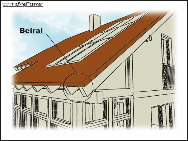 o que é beiral no telhado