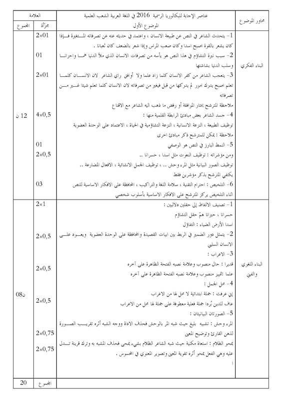تصحيح مقترح لموضوع اللغة العربية بكالوريا 2016 شعب علمية