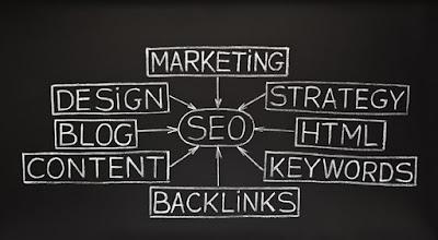 Strategi dan Teknik SEO - Panduan Belajar Blog Pemula
