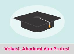 Apa itu Pendidikan Vokasi Profesi dan Akademik dalam Perguruan Tinggi