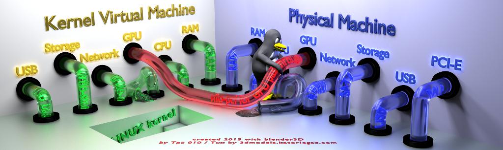 KVM Experience: Tutorial Part 1, Debian 8, GPU Passthrough