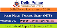 Delhi Police Recruitment 2018 – 707 Multi Tasking Staff
